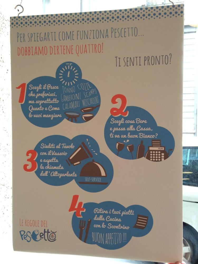 Pescetto, Milano. (2/6)
