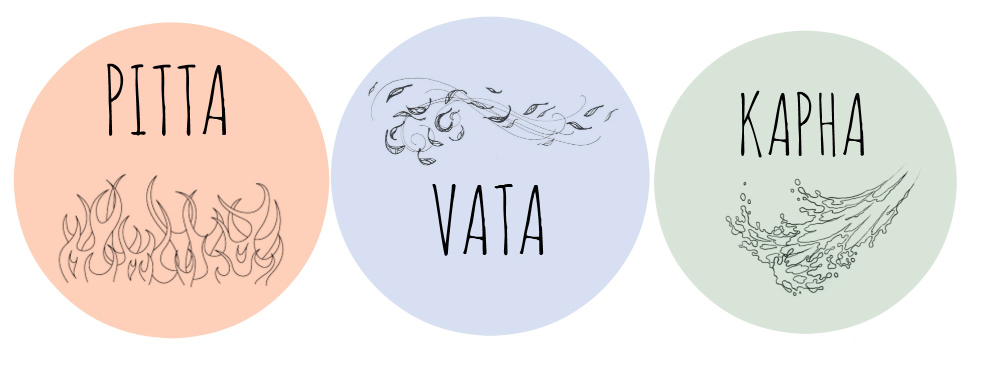 Vata-Pitta-Kapha-2